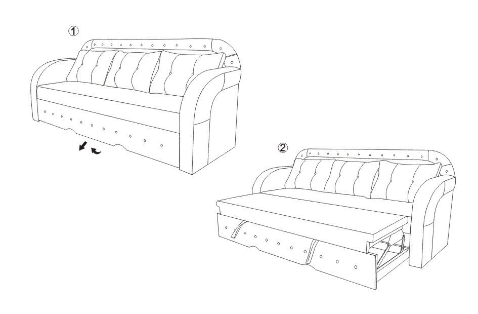 Canapea pentru sufragerie KOL DIANA (2)